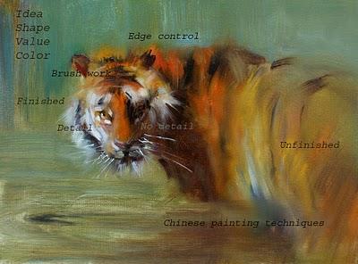 """Happy Chinese New Year of Tiger"" original fine art by Fongwei Liu"
